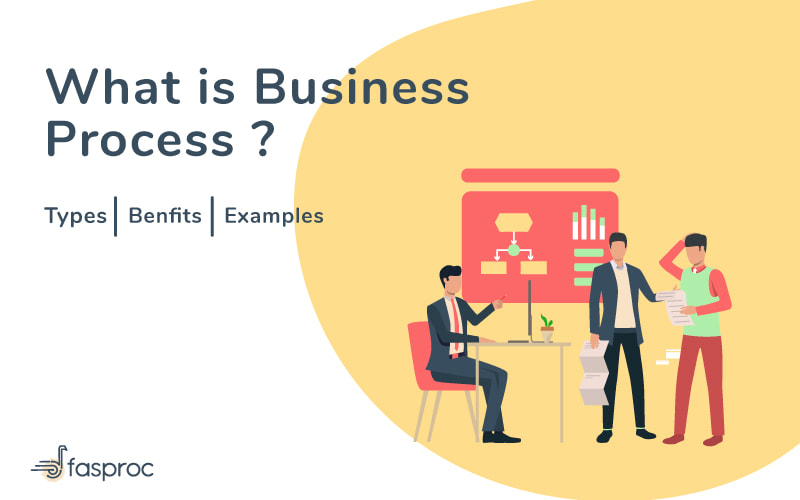 What is Business process?